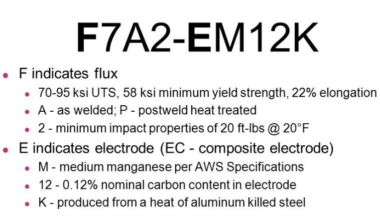 Kode Filler Metal SAW