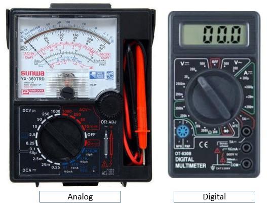 Jenis Jenis Multimeter