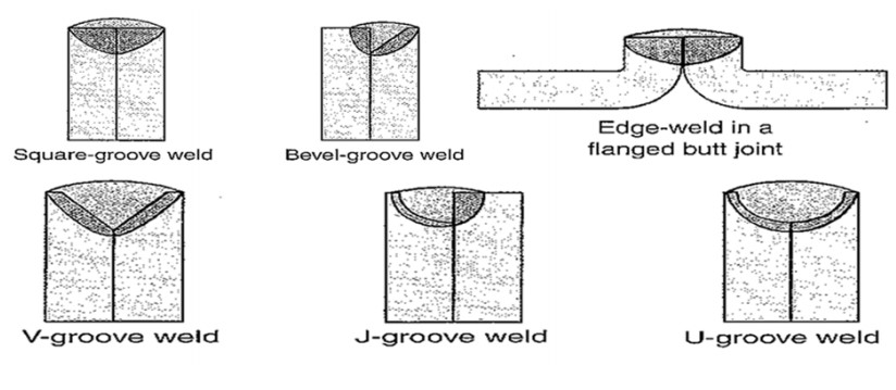 Paralel Joint